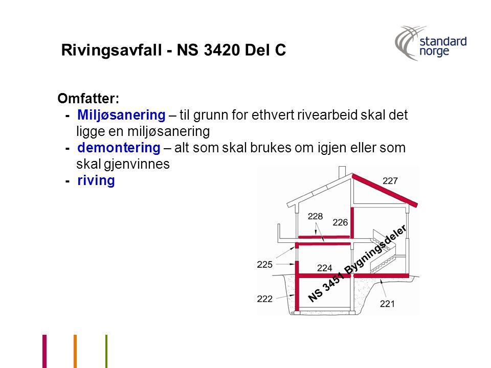 Rivingsavfall - NS 3420 Del C