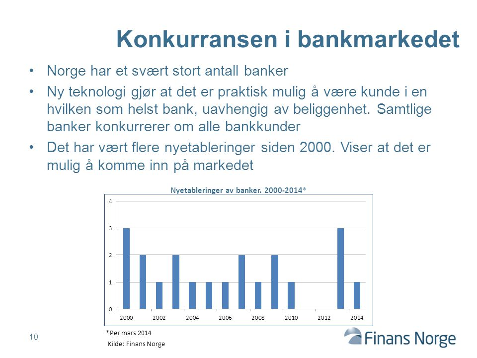 Konkurransen i bankmarkedet