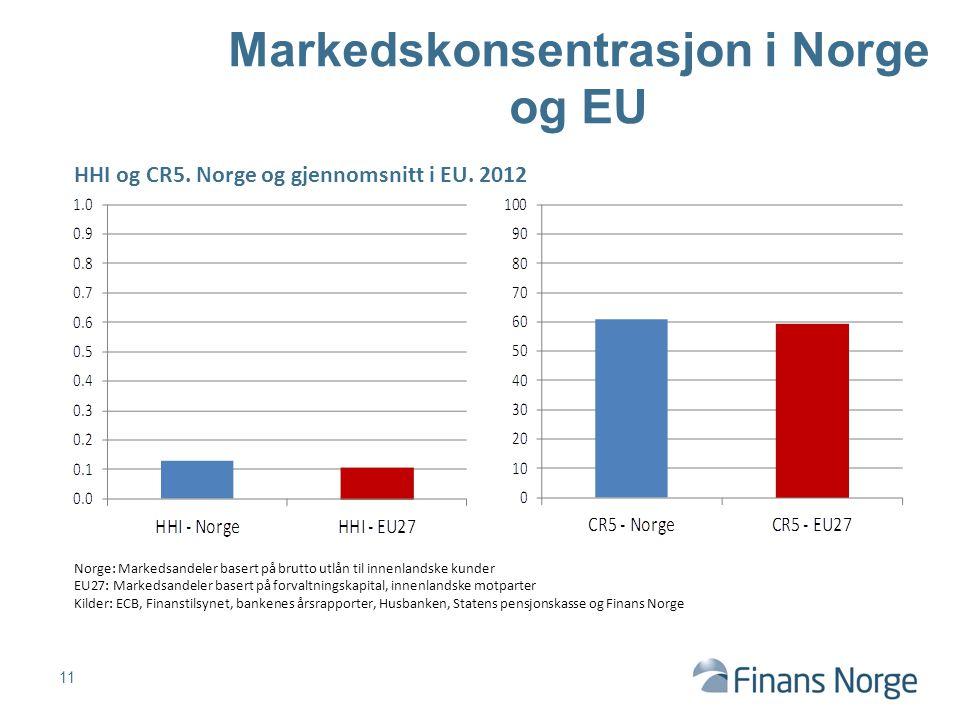 Markedskonsentrasjon i Norge og EU