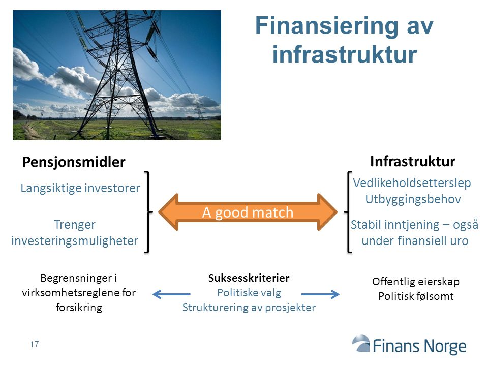 Finansiering av infrastruktur