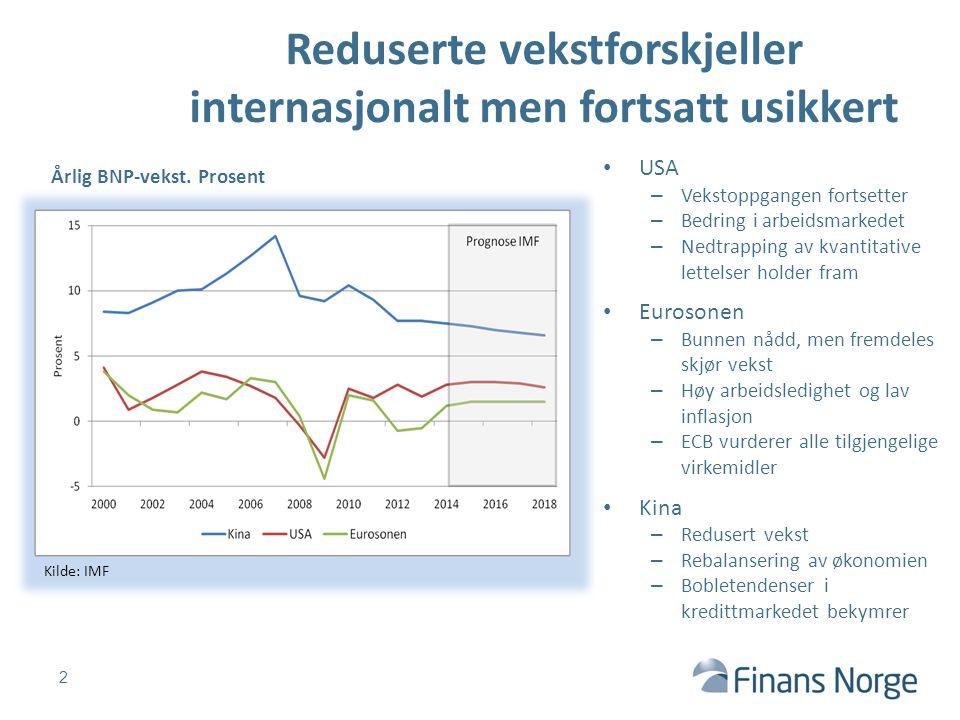 Reduserte vekstforskjeller internasjonalt men fortsatt usikkert