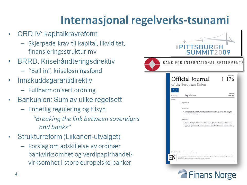 Internasjonal regelverks-tsunami
