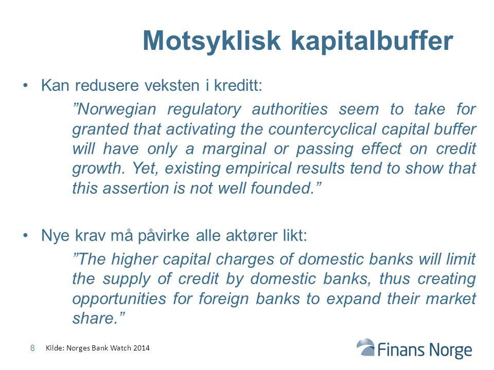 Motsyklisk kapitalbuffer