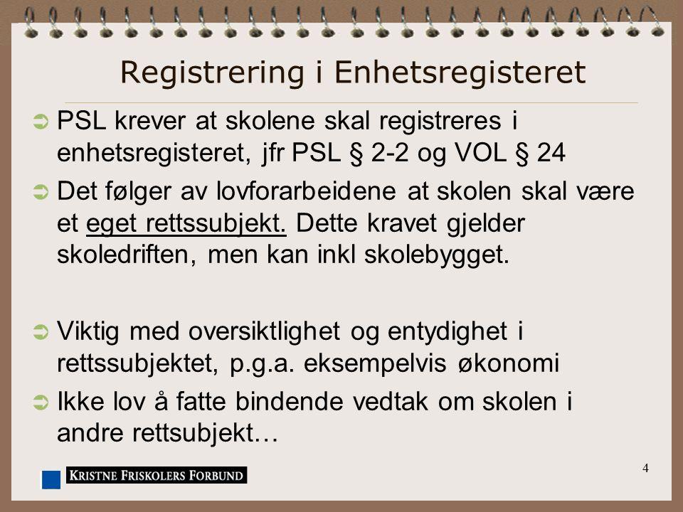 Registrering i Enhetsregisteret