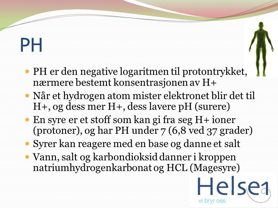 PH PH er den negative logaritmen til protontrykket, nærmere bestemt konsentrasjonen av H+