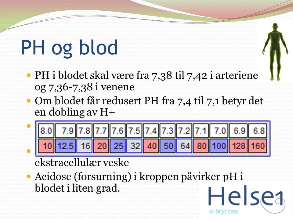 PH og blod PH i blodet skal være fra 7,38 til 7,42 i arteriene og 7,36-7,38 i venene.