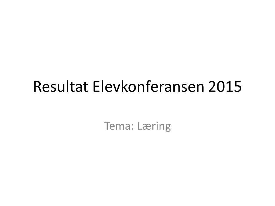 Resultat Elevkonferansen 2015