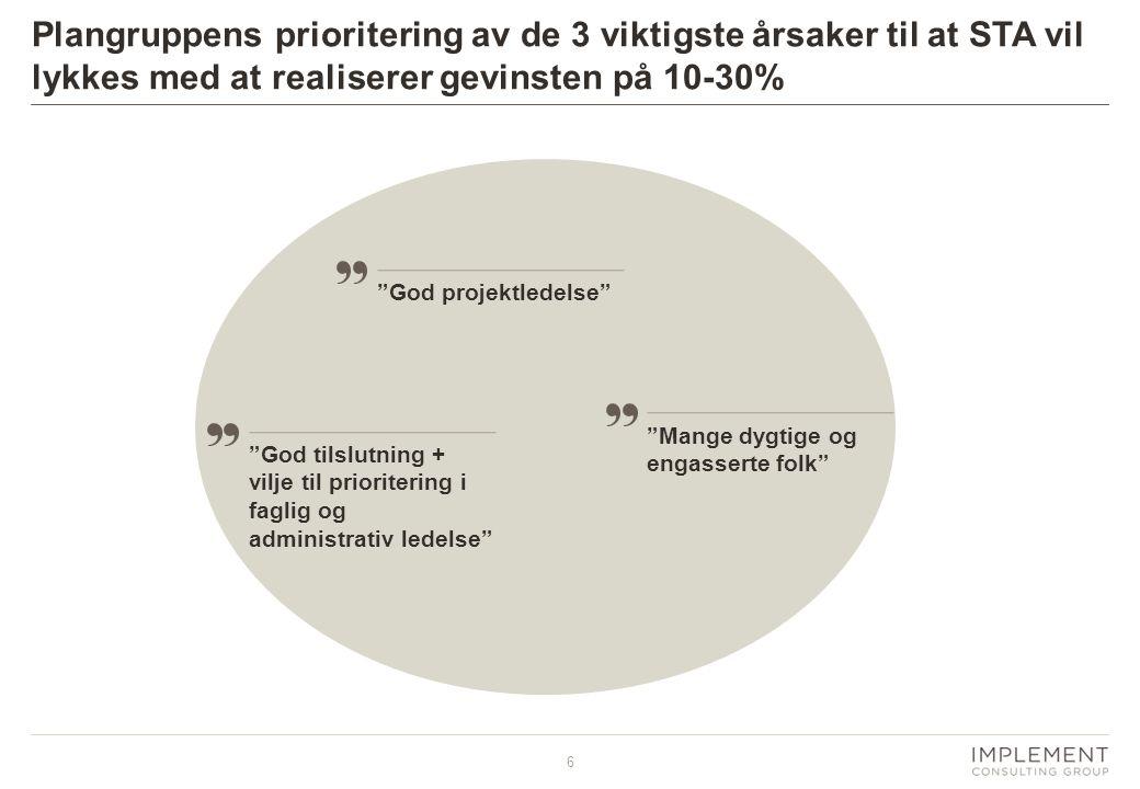 Plangruppens prioritering av de 3 viktigste årsaker til at STA vil lykkes med at realiserer gevinsten på 10-30%
