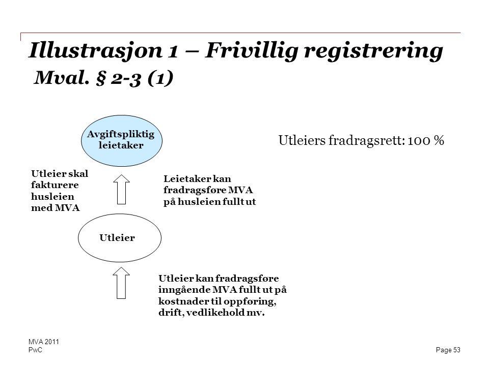 Illustrasjon 1 – Frivillig registrering Mval. § 2-3 (1)