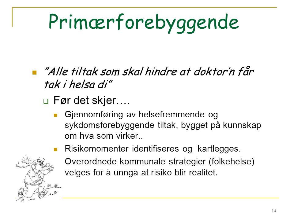 Primærforebyggende Før det skjer….
