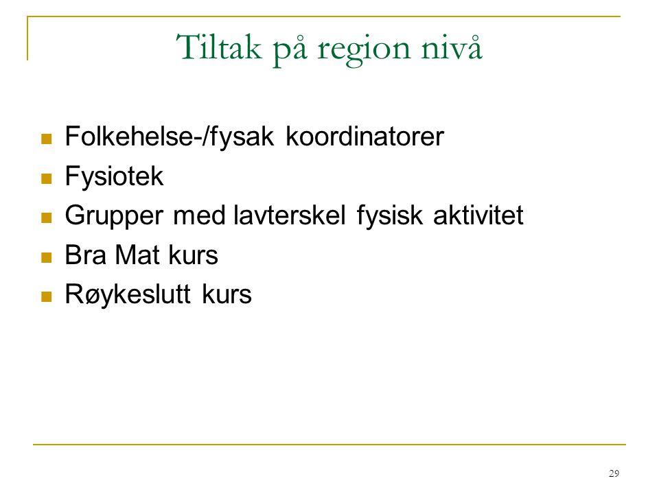 Tiltak på region nivå Folkehelse-/fysak koordinatorer Fysiotek