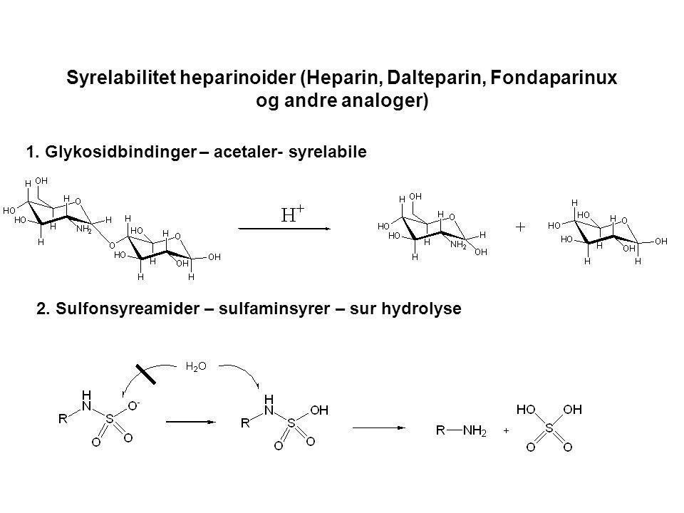 Syrelabilitet heparinoider (Heparin, Dalteparin, Fondaparinux og andre analoger)