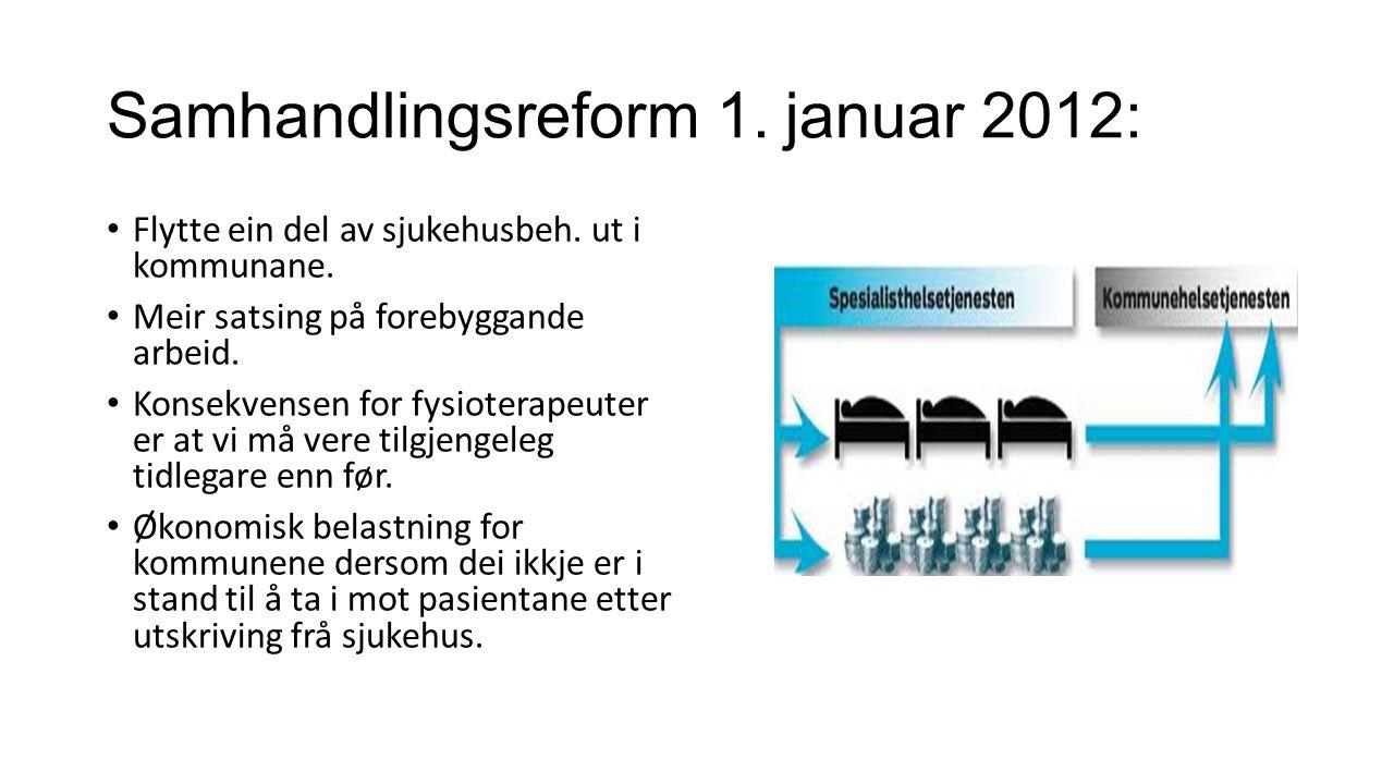 Samhandlingsreform 1. januar 2012: