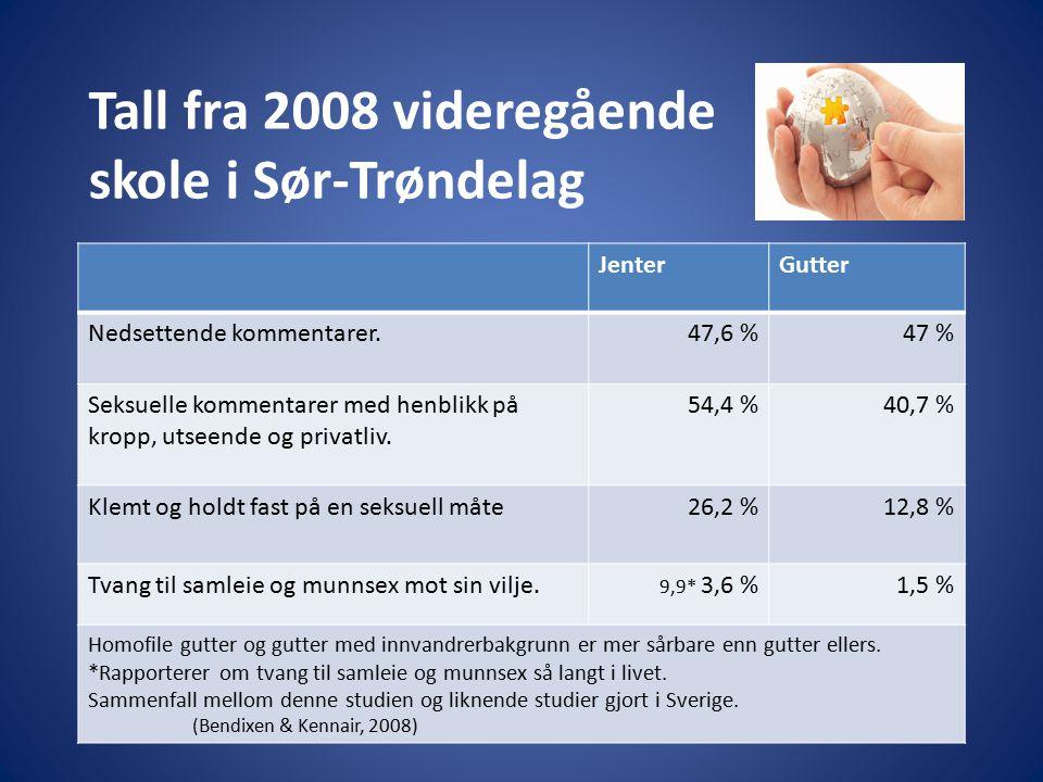 Tall fra 2008 videregående skole i Sør-Trøndelag