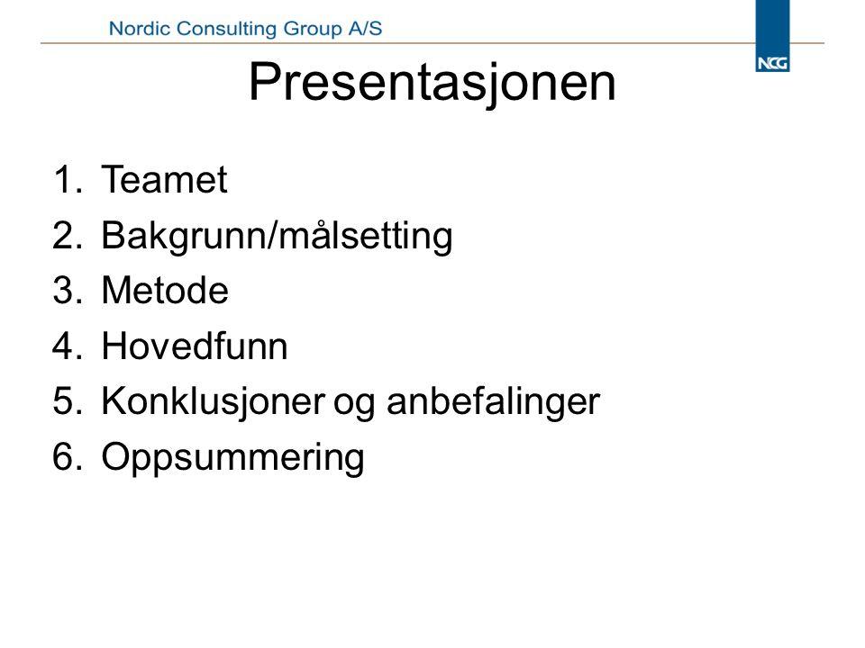Presentasjonen Teamet Bakgrunn/målsetting Metode Hovedfunn