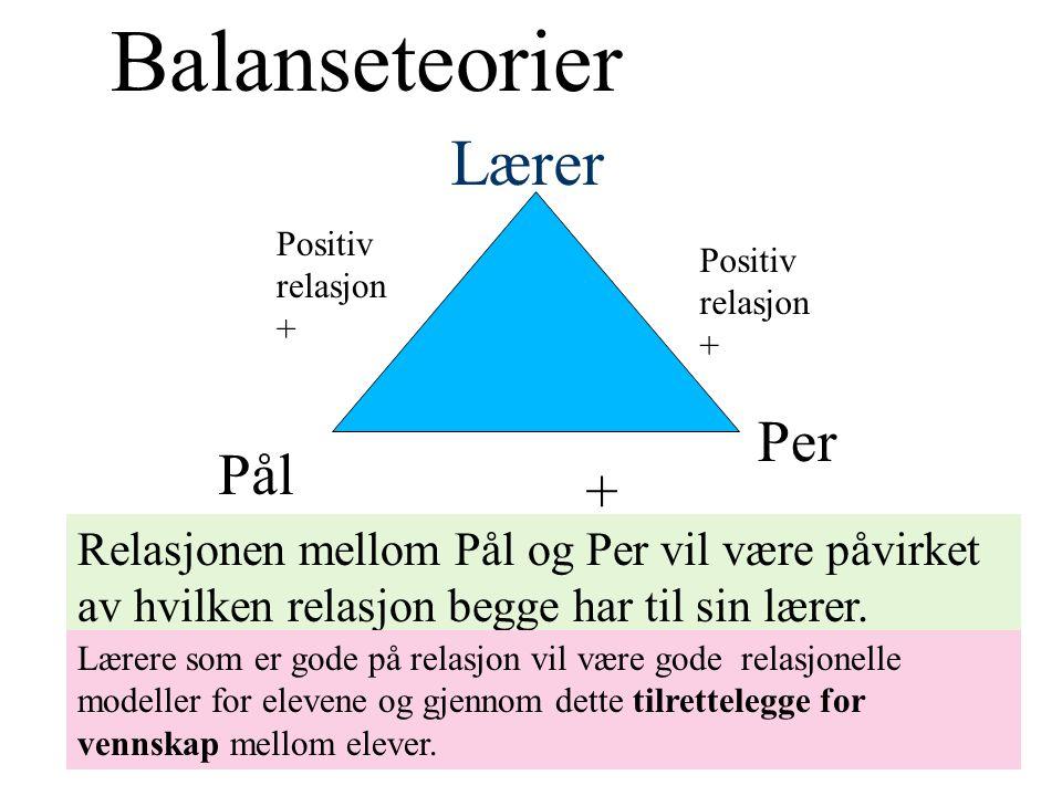 Balanseteorier Lærer Per Pål +