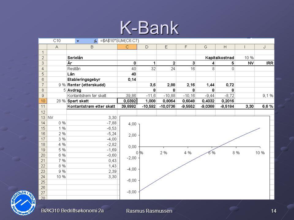 K-Bank BØK310 Bedriftsøkonomi 2a Rasmus Rasmussen
