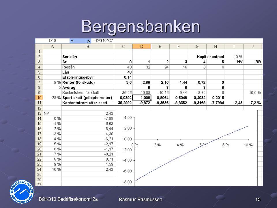 Bergensbanken BØK310 Bedriftsøkonomi 2a Rasmus Rasmussen