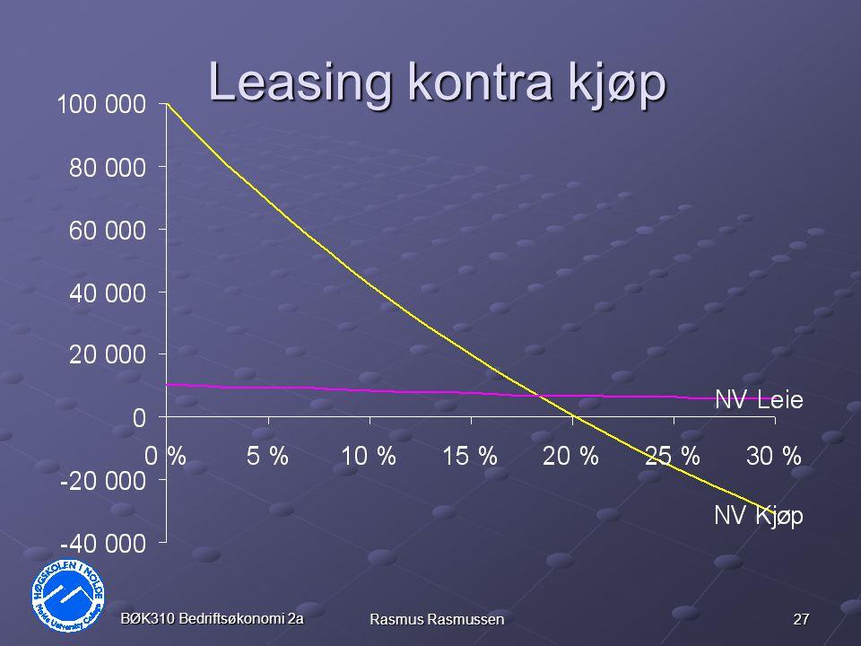 Leasing kontra kjøp BØK310 Bedriftsøkonomi 2a Rasmus Rasmussen