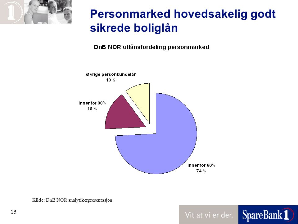 Personmarked hovedsakelig godt sikrede boliglån