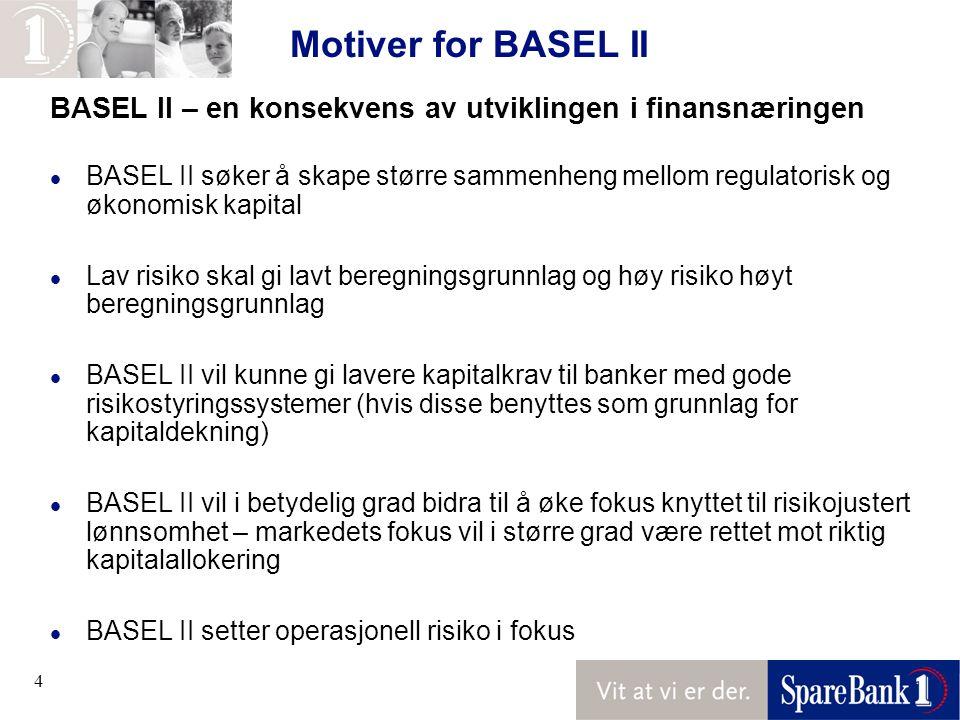 Motiver for BASEL II BASEL II – en konsekvens av utviklingen i finansnæringen.