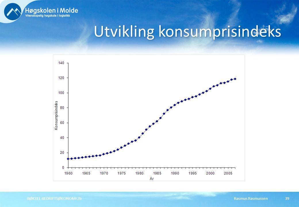 Utvikling konsumprisindeks