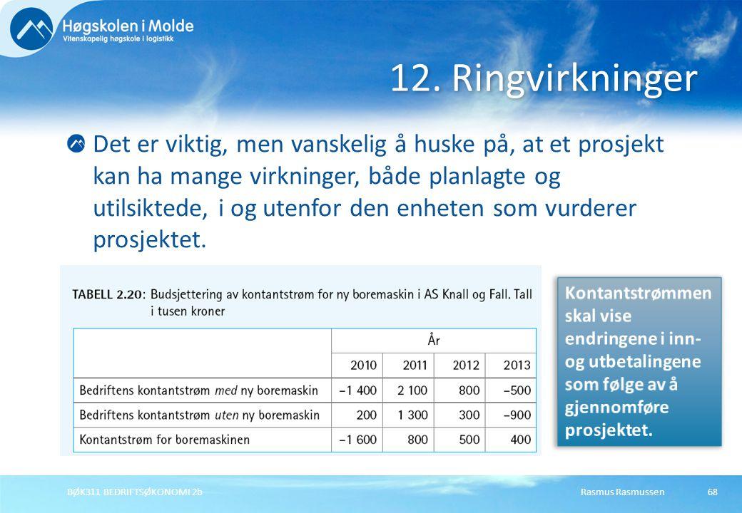12. Ringvirkninger