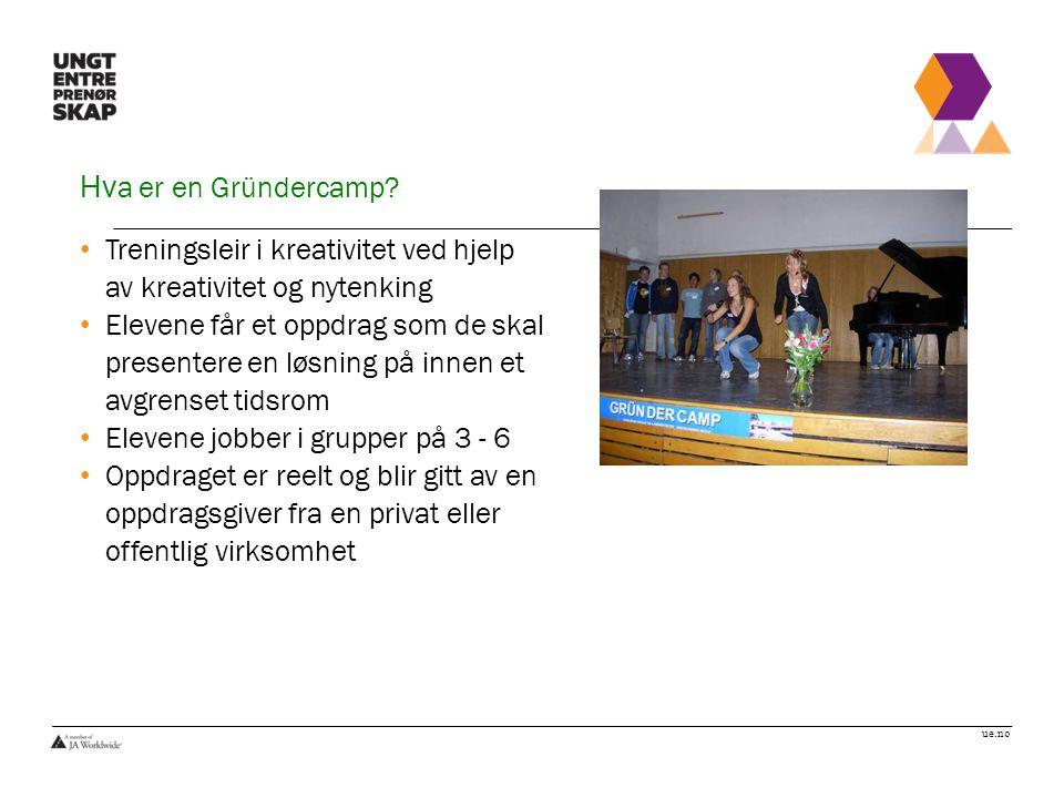 Hva er en Gründercamp Treningsleir i kreativitet ved hjelp av kreativitet og nytenking.