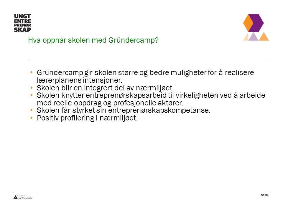 Hva oppnår skolen med Gründercamp