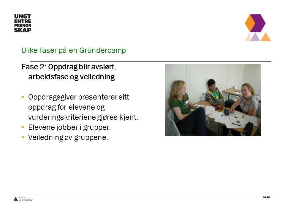 Ulike faser på en Gründercamp