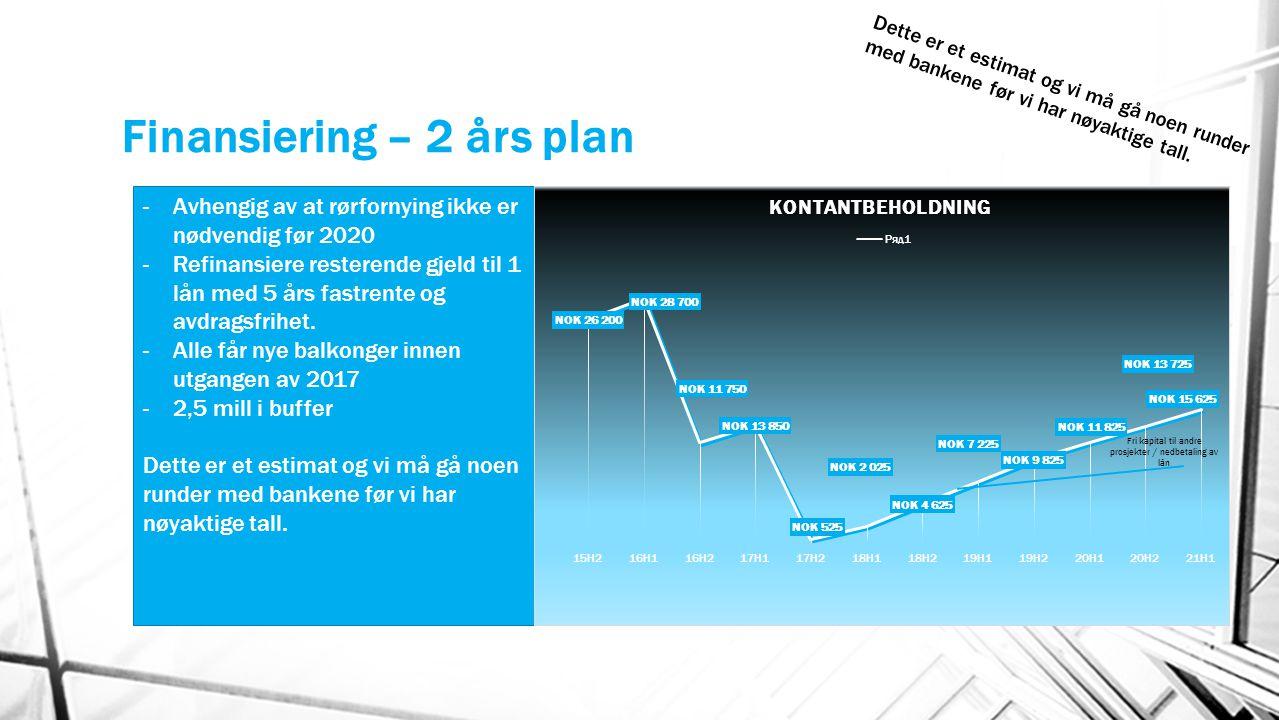 Finansiering – 2 års plan