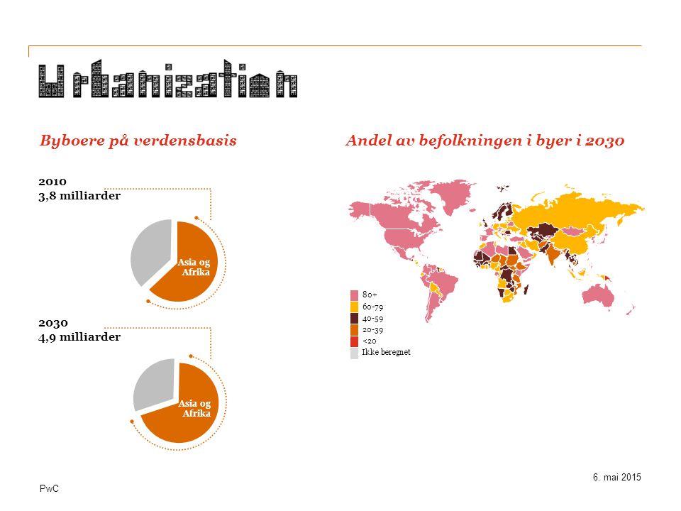 Byboere på verdensbasis Andel av befolkningen i byer i 2030