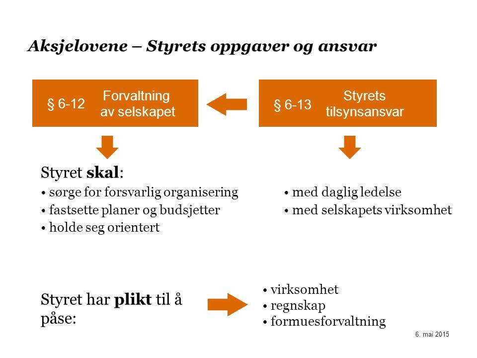 Aksjelovene – Styrets oppgaver og ansvar