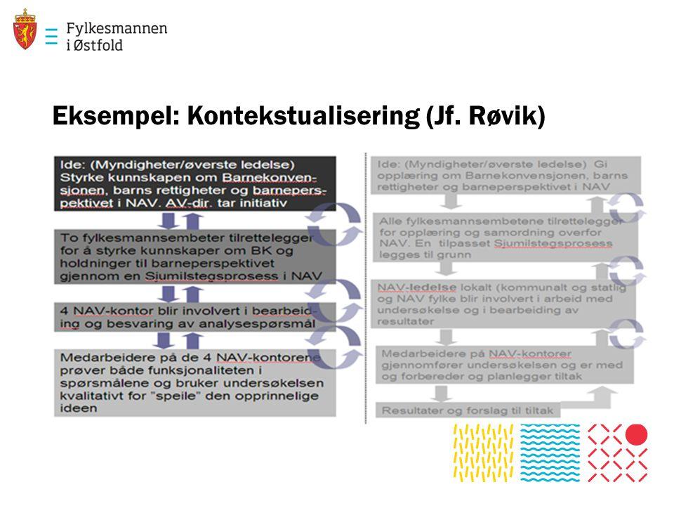 Eksempel: Kontekstualisering (Jf. Røvik)