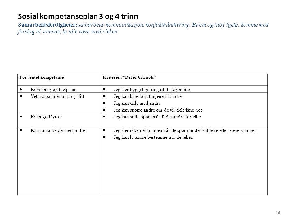 Sosial kompetanseplan 3 og 4 trinn Samarbeidsferdigheter; samarbeid, kommunikasjon, konflikthåndtering,-Be om og tilby hjelp, komme med forslag til samvær, la alle være med i leken