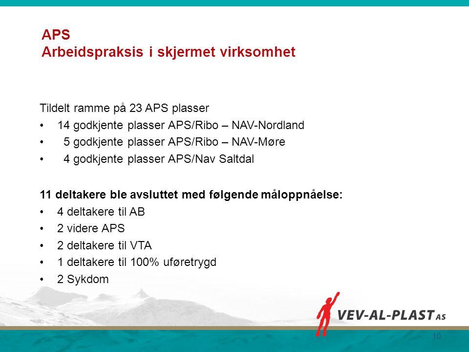 APS Arbeidspraksis i skjermet virksomhet