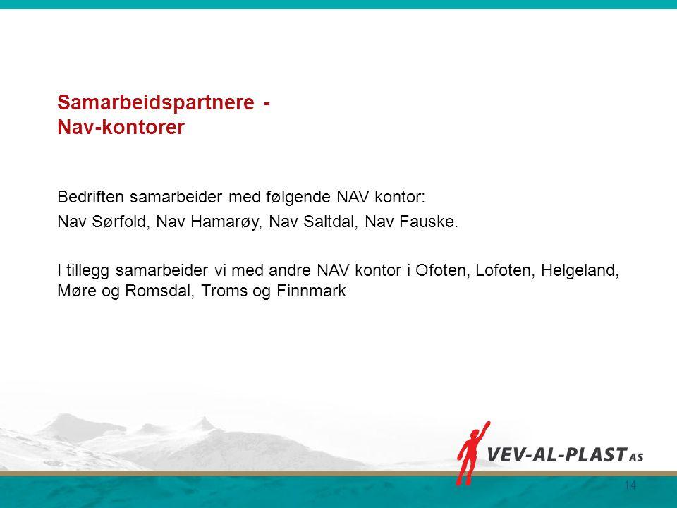 Samarbeidspartnere - Nav-kontorer