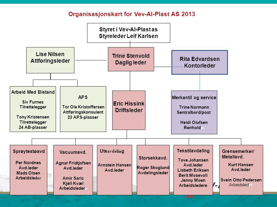 Organisasjonskart for Vev-Al-Plast AS 2013
