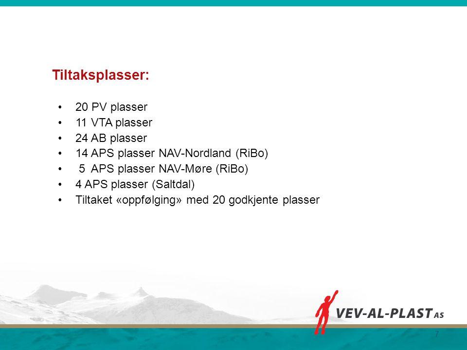 Tiltaksplasser: 20 PV plasser 11 VTA plasser 24 AB plasser