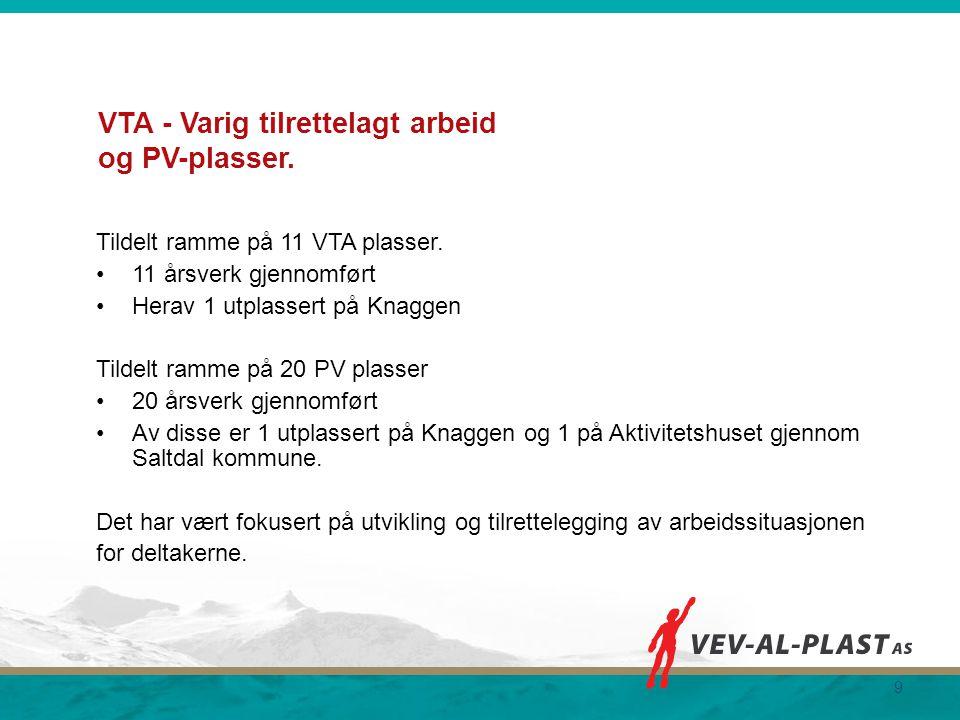 VTA - Varig tilrettelagt arbeid og PV-plasser.