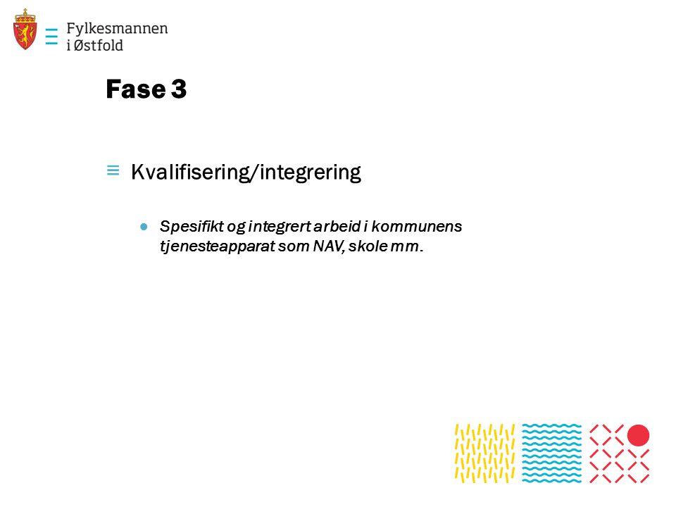 Fase 3 Kvalifisering/integrering