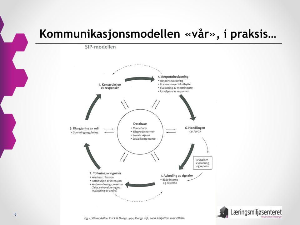 Kommunikasjonsmodellen «vår», i praksis…