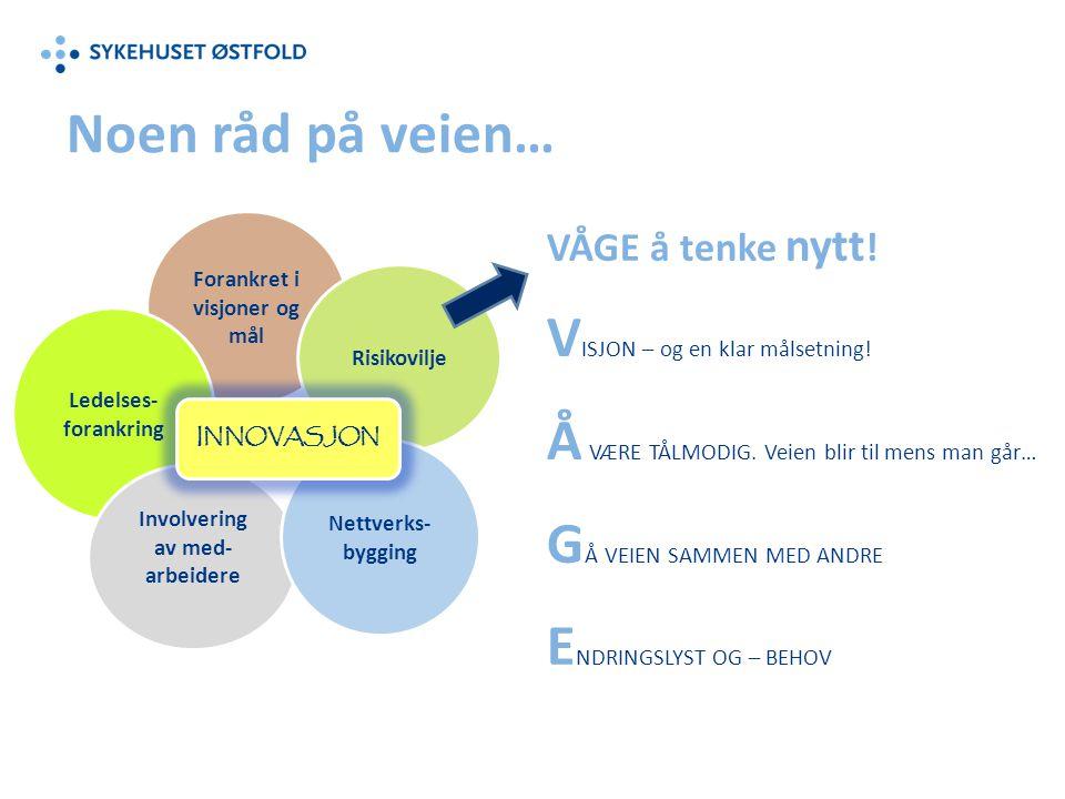 Forankret i visjoner og mål Involvering av med-arbeidere