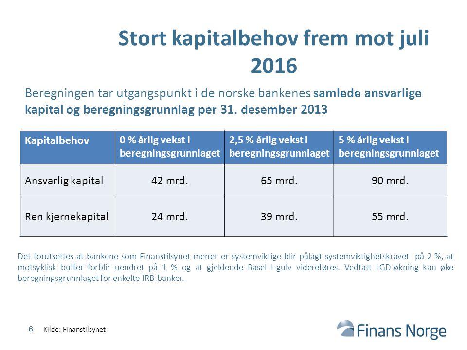 Stort kapitalbehov frem mot juli 2016