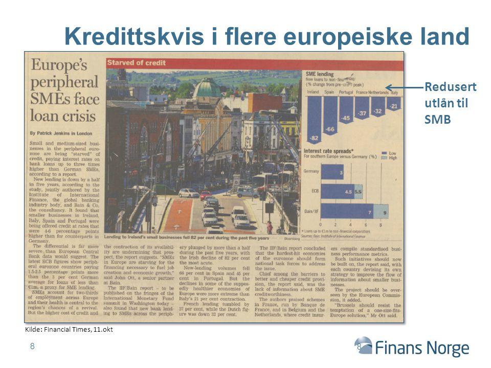 Kredittskvis i flere europeiske land