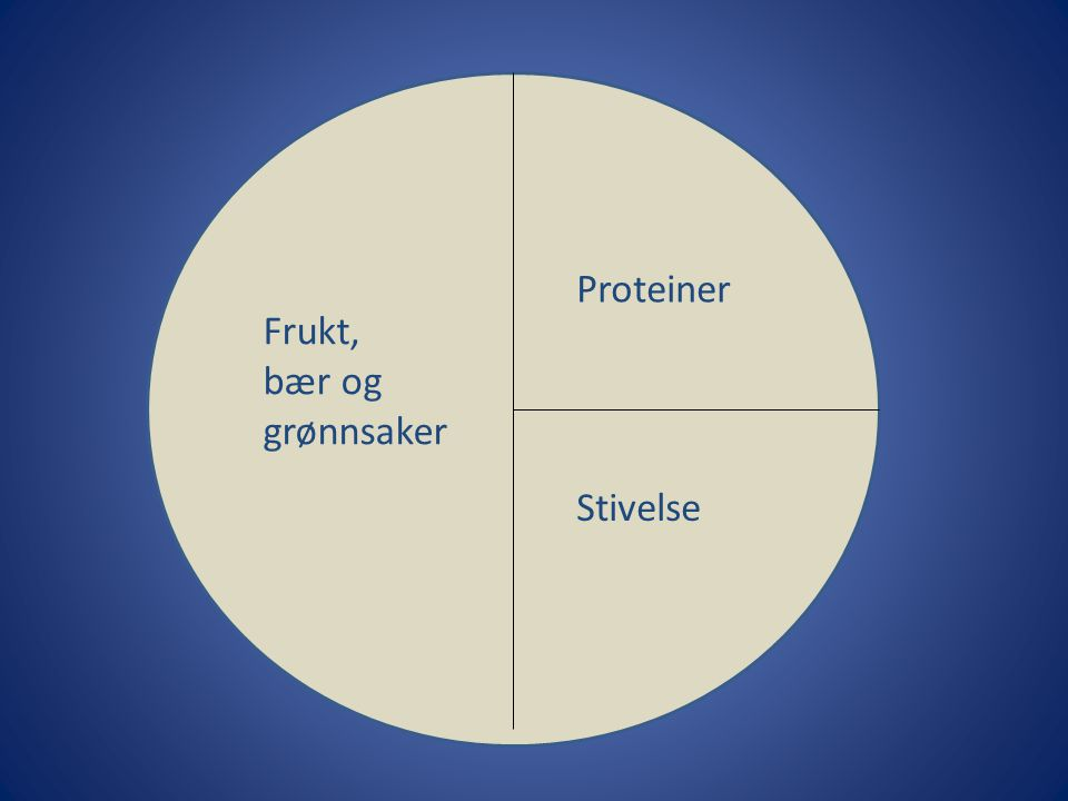 Proteiner Frukt, bær og grønnsaker Stivelse