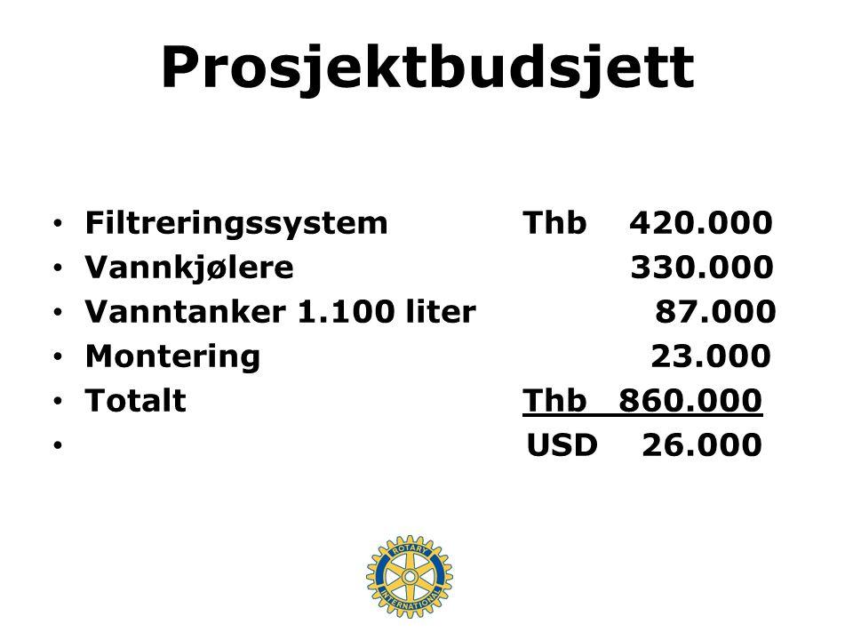 Prosjektbudsjett Filtreringssystem Thb 420.000 Vannkjølere 330.000