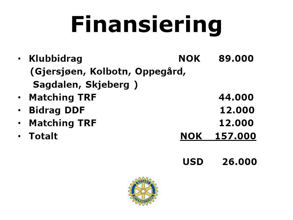 Finansiering Klubbidrag NOK 89.000 (Gjersjøen, Kolbotn, Oppegård,