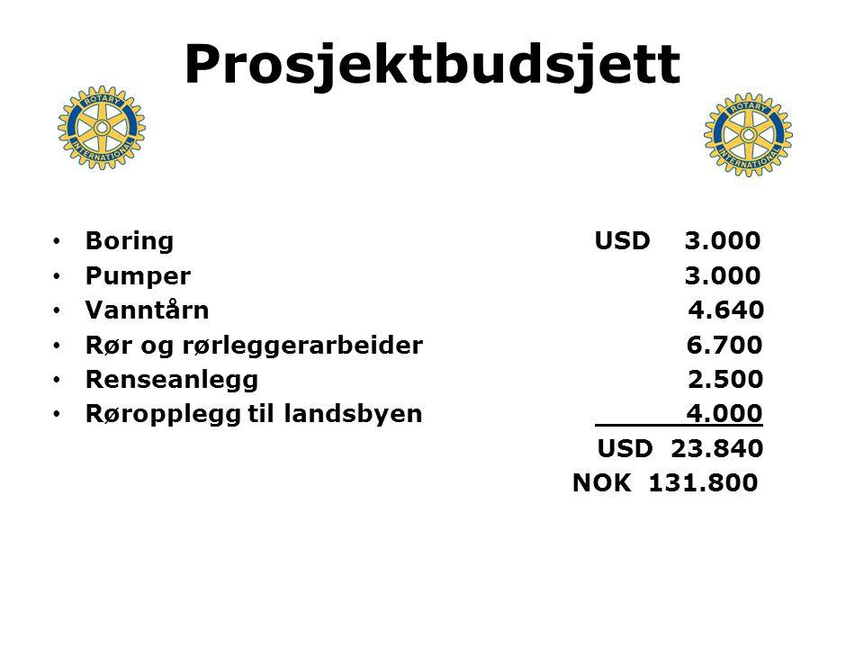 Prosjektbudsjett Boring USD 3.000 Pumper 3.000 Vanntårn 4.640