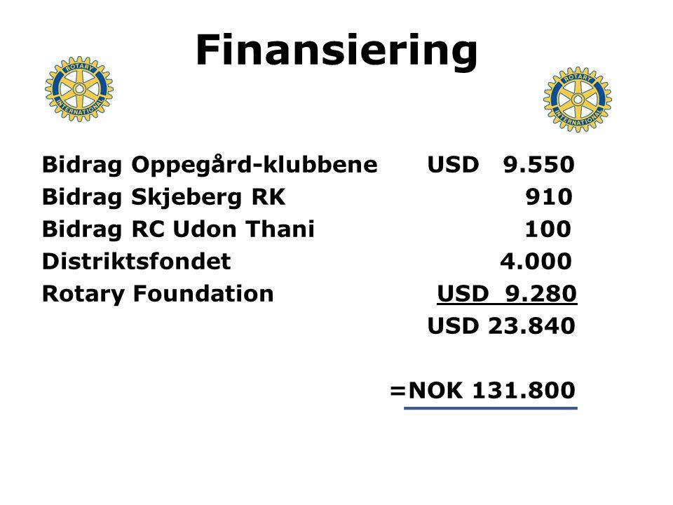 Finansiering Bidrag Oppegård-klubbene USD 9.550 Bidrag Skjeberg RK 910